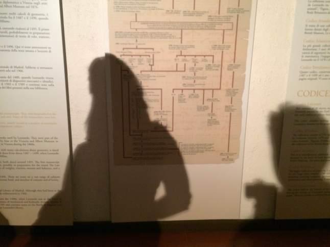 Entrada do museu Leonardo!